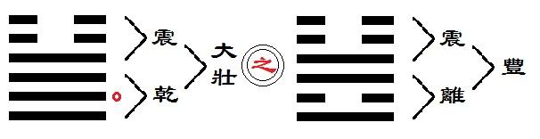 北京周易起名专家杨懿人老师卦例
