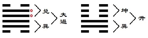 周易起名专家杨懿人老师卦例